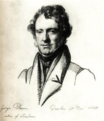 George Dawe