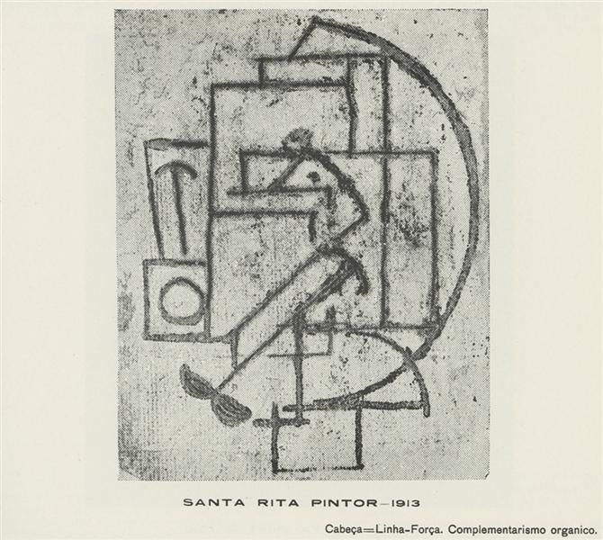 Cabeça = linha – força. Complementarismo orgânico, 1913 - Guilherme de Santa-Rita