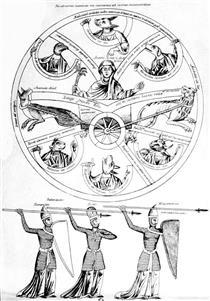 Avarice (folio 203v) - Herrad of Landsberg