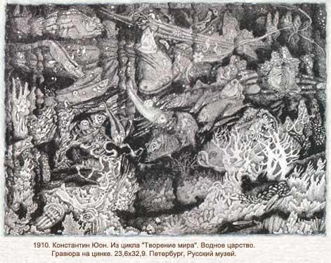 The Water Kingdom, 1910 - Konstantin Yuon