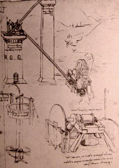drawings of machines c1500 leonardo da vinci wikiartorg