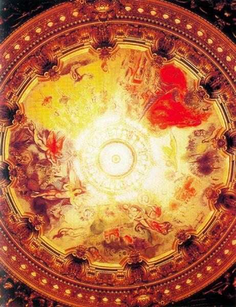 Ceiling of Paris Opera House - Chagall Marc
